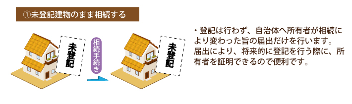 ②の場合、未登記建物に対して建物表題登記を行い、所有権保存登記を行います。